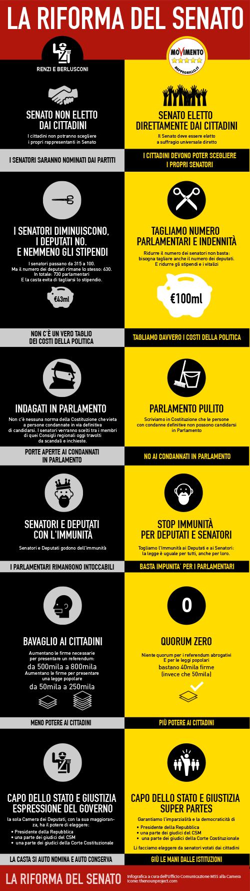 infografica_riforma_senato1