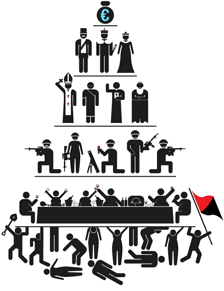 Piramide+capitalista