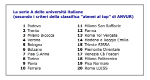 Il carrozzone ANVUR e la classifica sulle Università Italiane, l'ennesima porcata del Pd