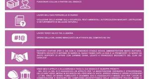 CAMORRA, POLITICA IMPRENDITORIA: IL LEGAME CHE STA STROZZANDO L'ITALIA