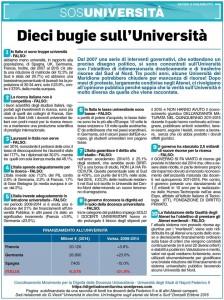"""SOS UNIVERSITA', ECCO LE """"DIECI BUGIE"""" RACCONTATE DAI DOCENTI DI NAPOLI"""
