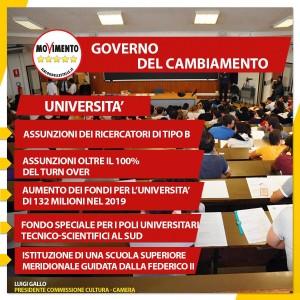 Lettera a Repubblica e Stampa: questo governo sta rilanciando Ricerca e Università